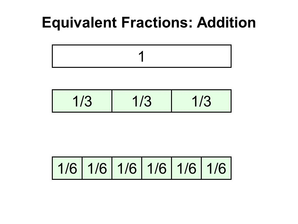 Equivalent Fractions: Addition