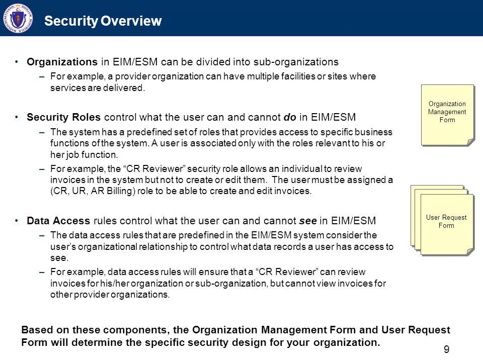 Organization Management Form