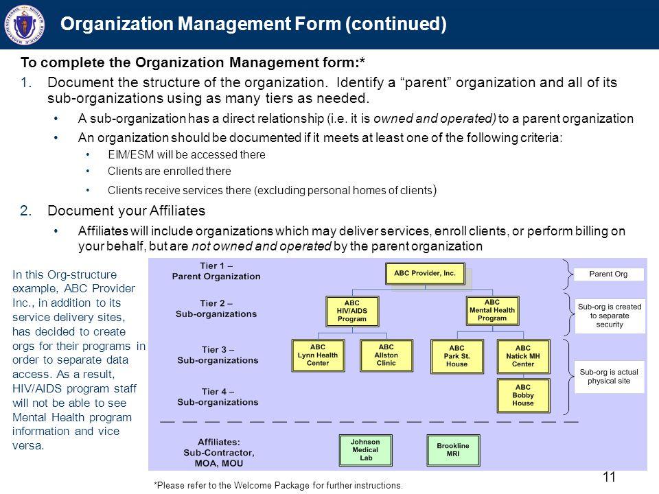 Setup Provider Organization Structure in EIM