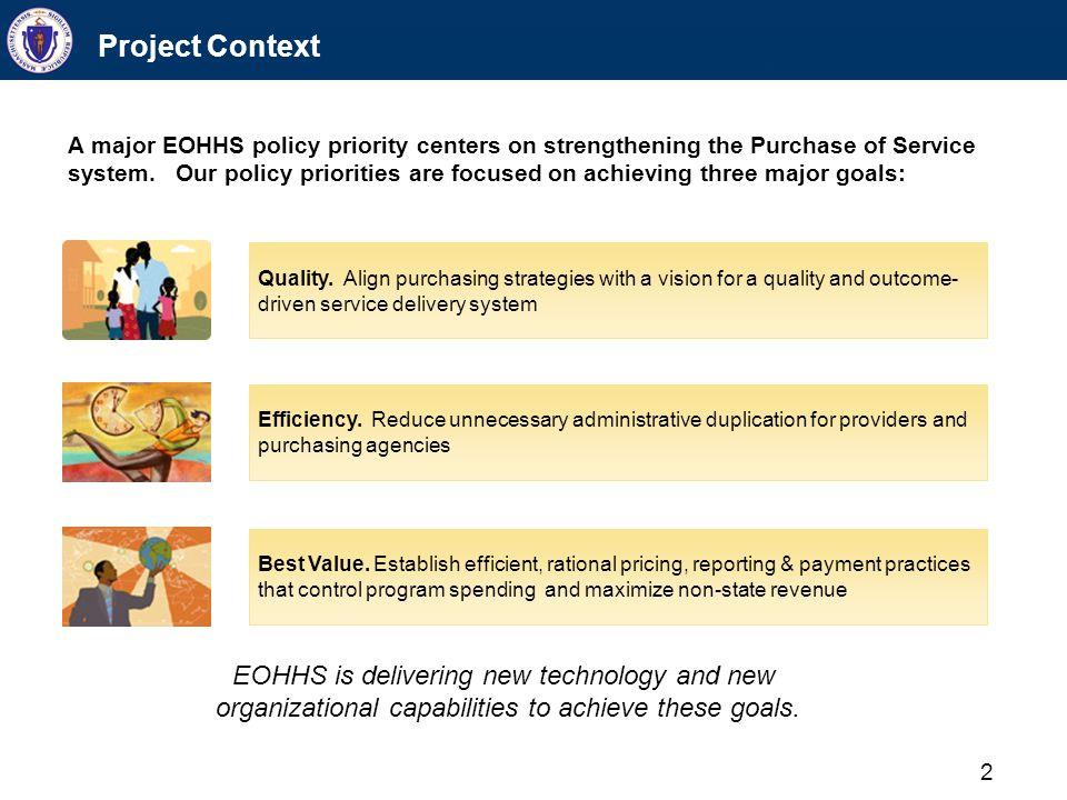 Virtual Gateway Service Enterprise Service Management (ESM)