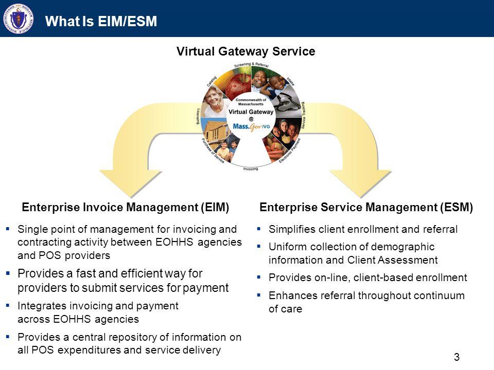 Benefits of EIM/ESM Key Benefits to EIM/ESM Users