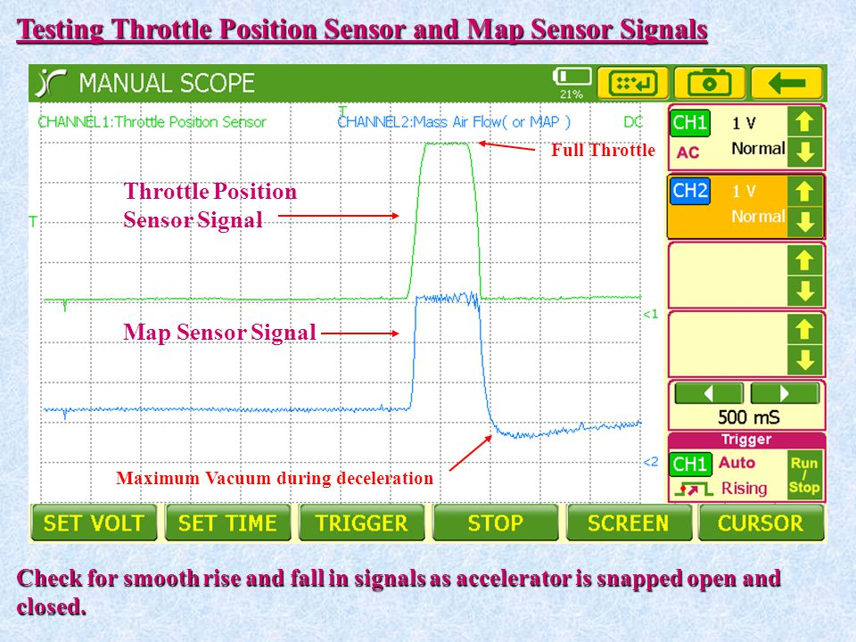 Testing Throttle Position Sensor and Map Sensor Signals