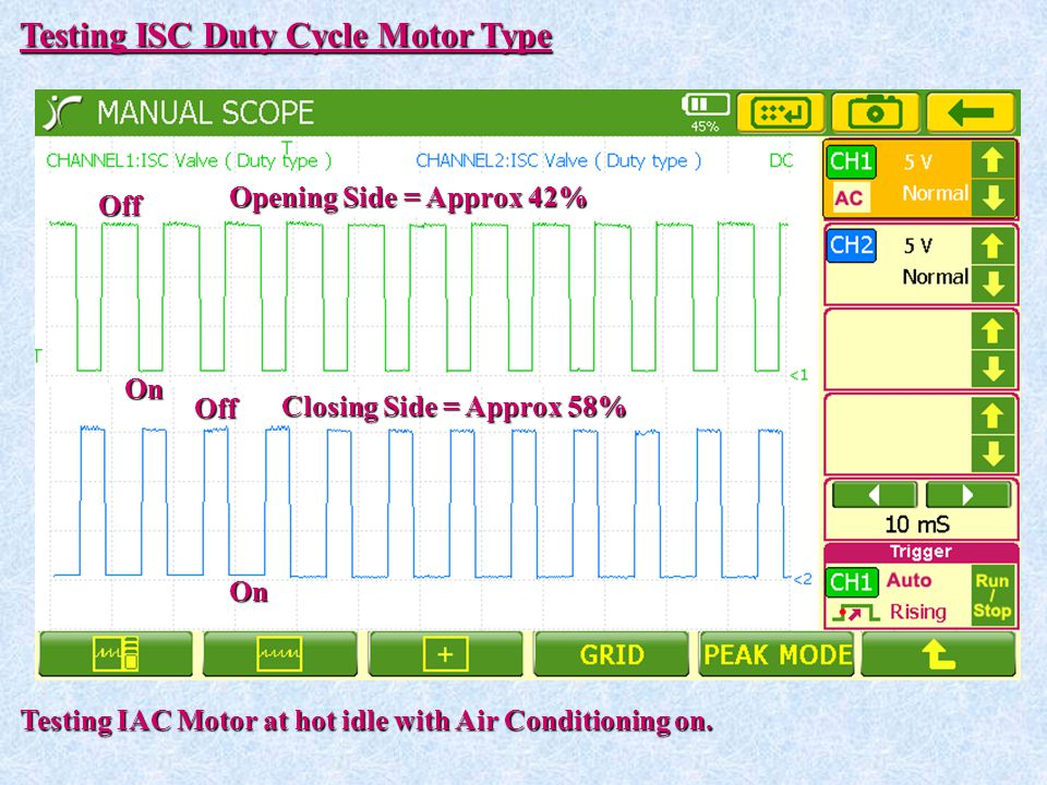 Testing ISC Duty Cycle Motor Type