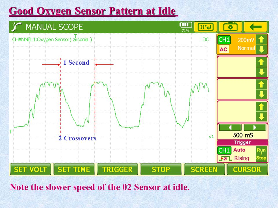 Good Oxygen Sensor Pattern at Idle