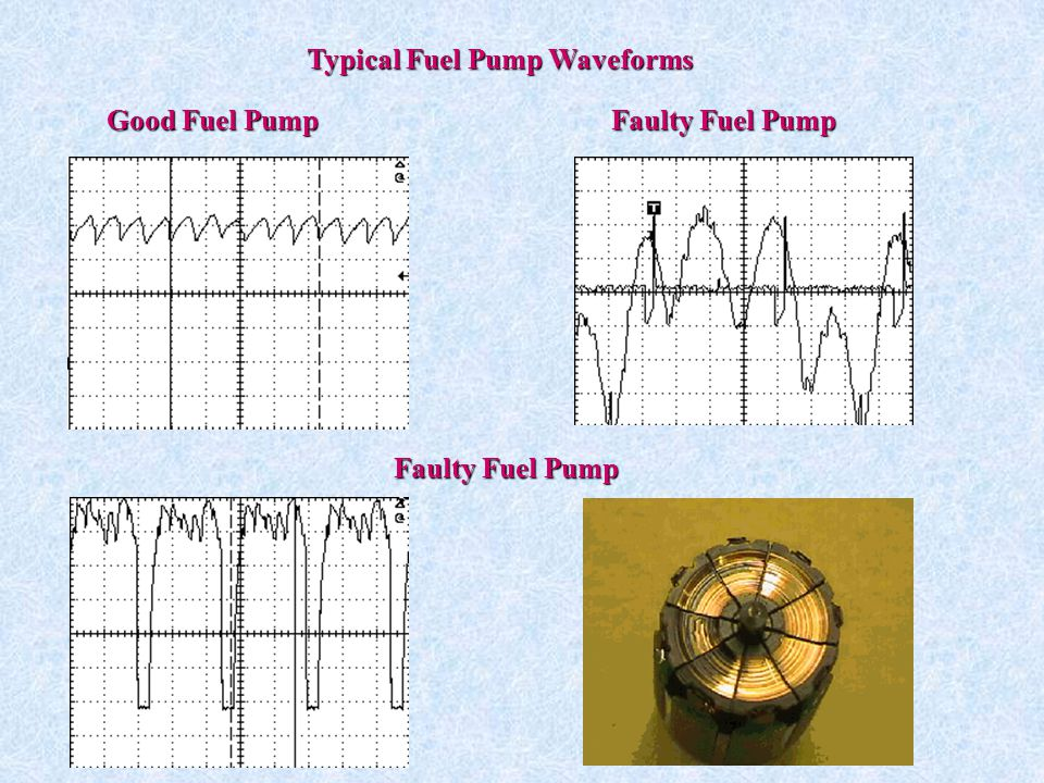 Typical Fuel Pump Waveforms