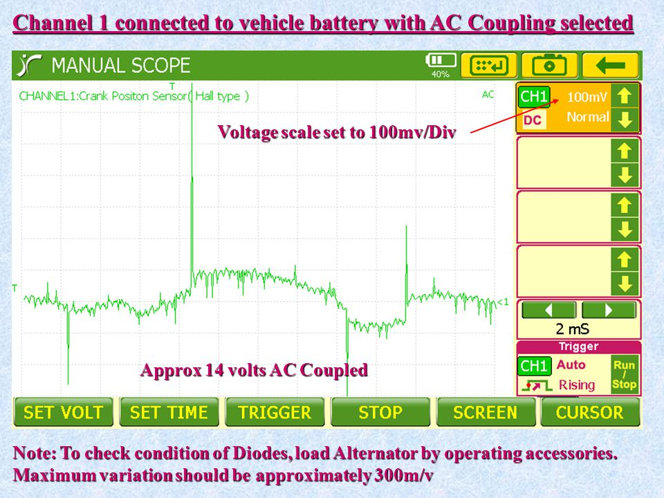 Channel 1 connected to vehicle battery with AC Coupling selected