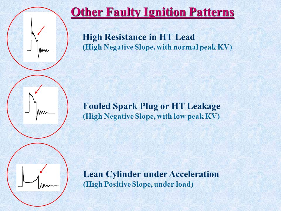 Other Faulty Ignition Patterns