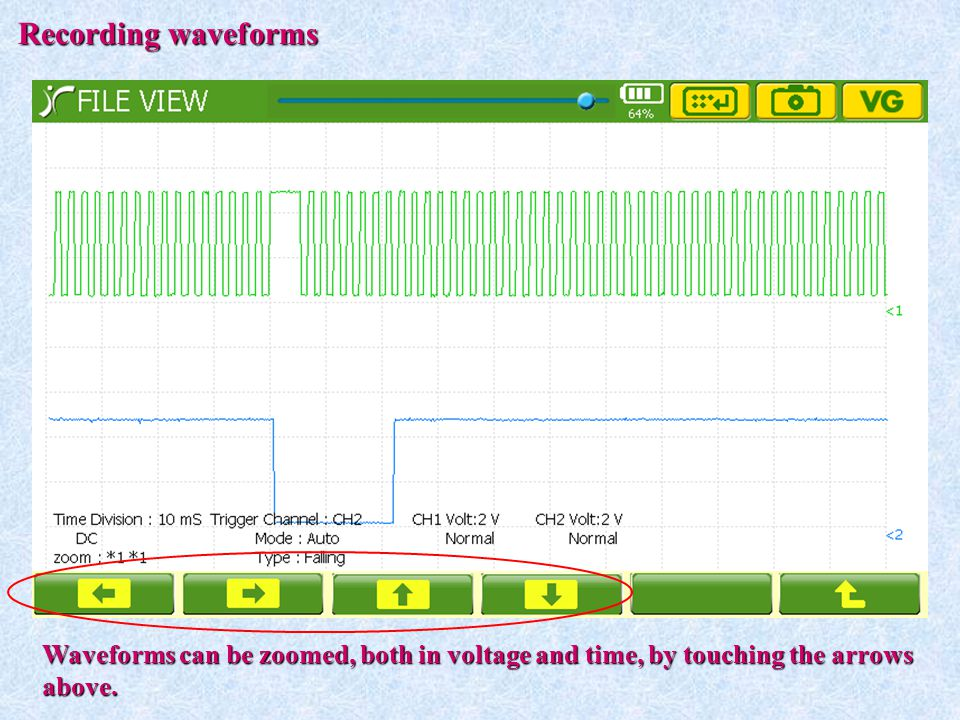 Recording waveforms Waveforms can be zoomed, both in voltage and time, by touching the arrows.