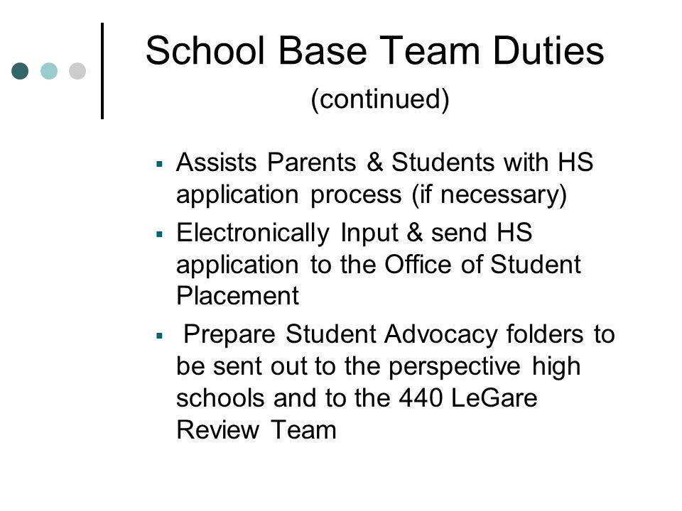 School Base Team Duties (continued)