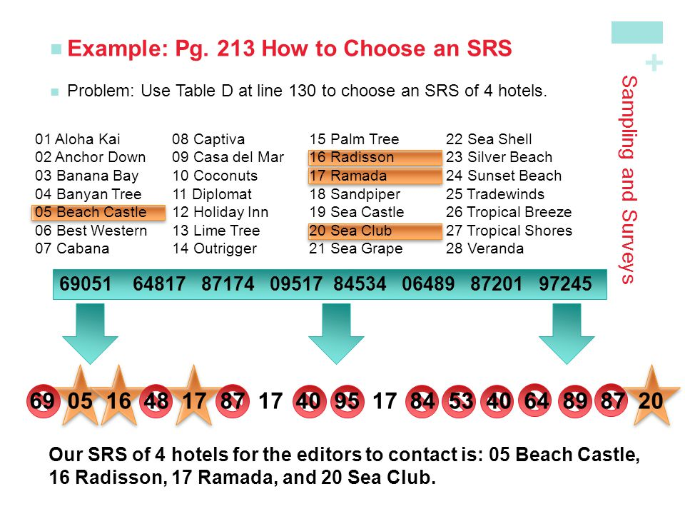 Example: Pg. 213 How to Choose an SRS