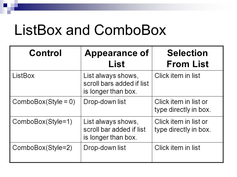ListBox and ComboBox Control Appearance of List Selection From List
