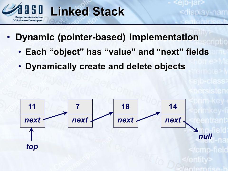 Linked Stack Dynamic (pointer-based) implementation