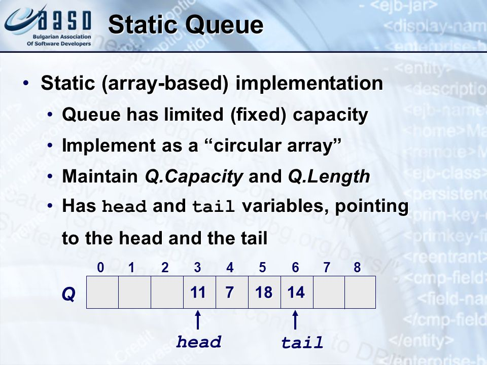 Static Queue Static (array-based) implementation