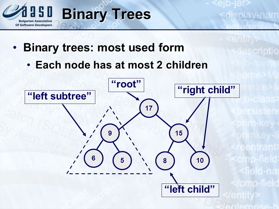 Binary Trees Binary trees: most used form
