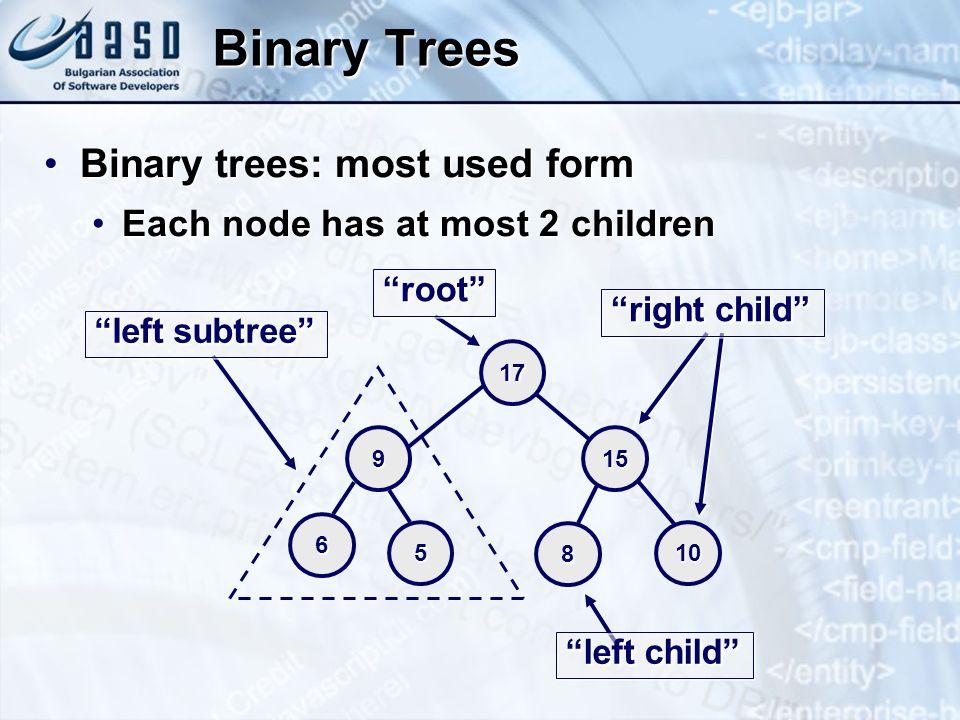 Binary Trees Binary trees: most used form