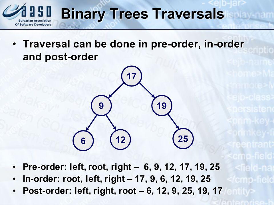 Binary Trees Traversals