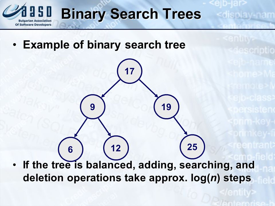 Binary Search Trees Example of binary search tree