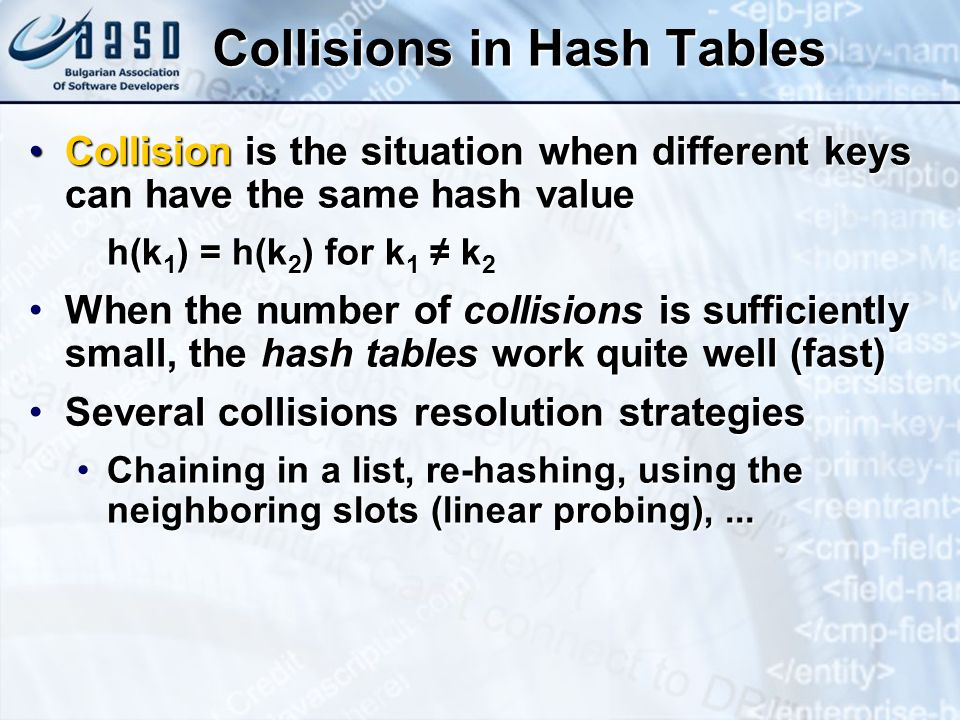 Collisions in Hash Tables