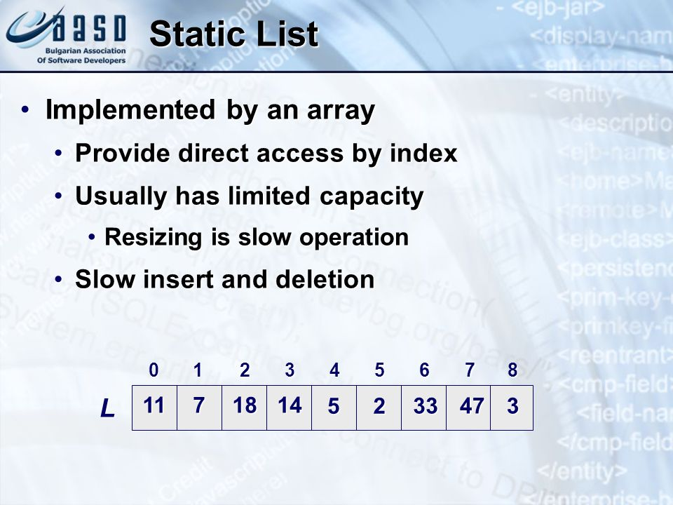 Static List Implemented by an array Provide direct access by index