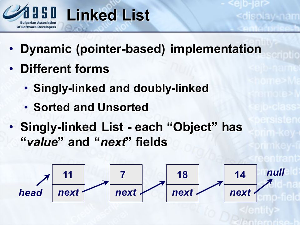 Linked List Dynamic (pointer-based) implementation Different forms