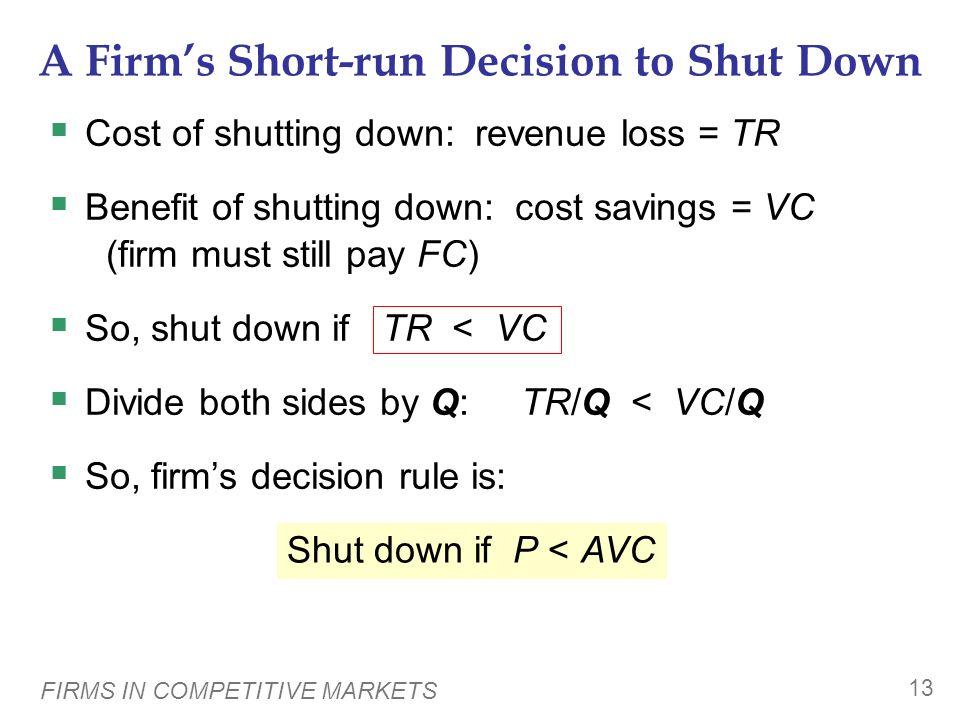 A Firm's Short-run Decision to Shut Down