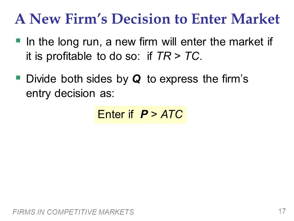 A New Firm's Decision to Enter Market