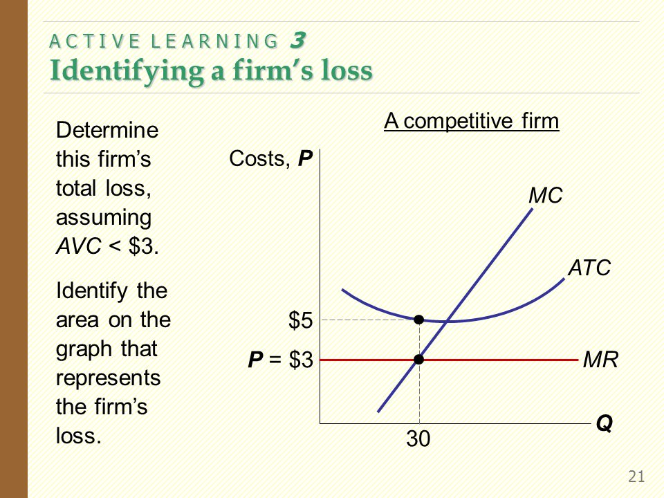 A C T I V E L E A R N I N G 3 Identifying a firm's loss