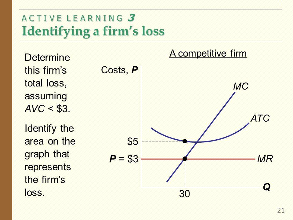 A C T I V E L E A R N I N G 3 Identifying a firm's loss
