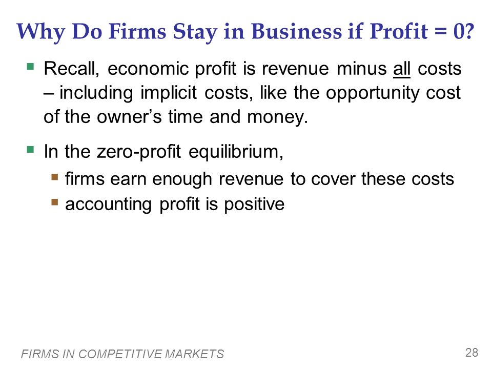 Why Do Firms Stay in Business if Profit = 0