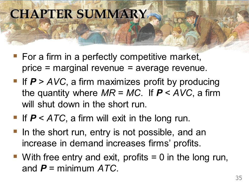 CHAPTER SUMMARY For a firm in a perfectly competitive market, price = marginal revenue = average revenue.