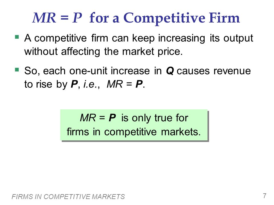 MR = P for a Competitive Firm