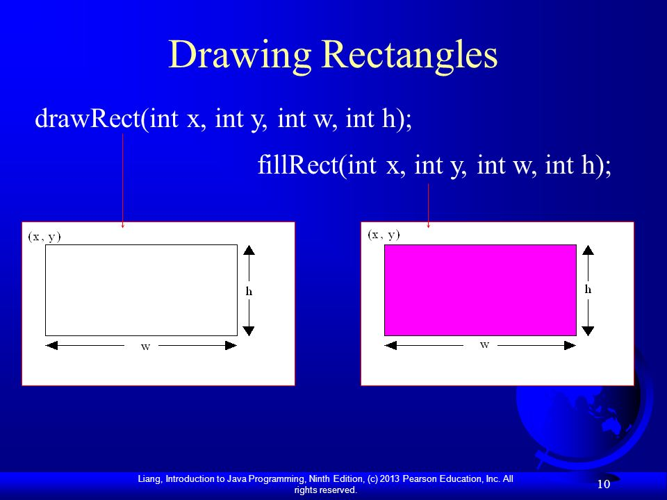 Drawing Rectangles drawRect(int x, int y, int w, int h);
