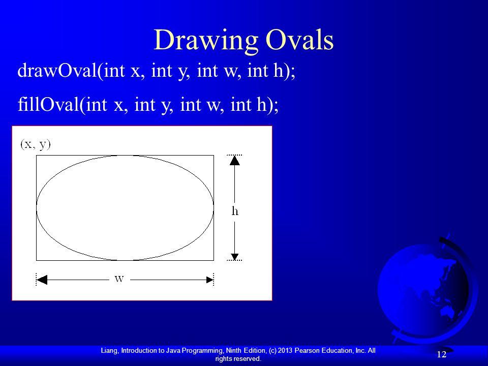 Drawing Ovals drawOval(int x, int y, int w, int h);