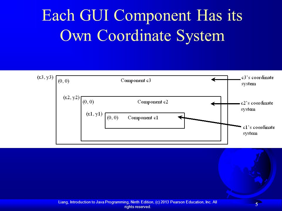 Each GUI Component Has its Own Coordinate System