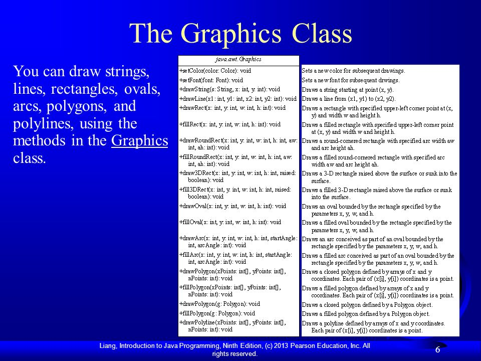 The Graphics Class You can draw strings, lines, rectangles, ovals, arcs, polygons, and polylines, using the methods in the Graphics class.