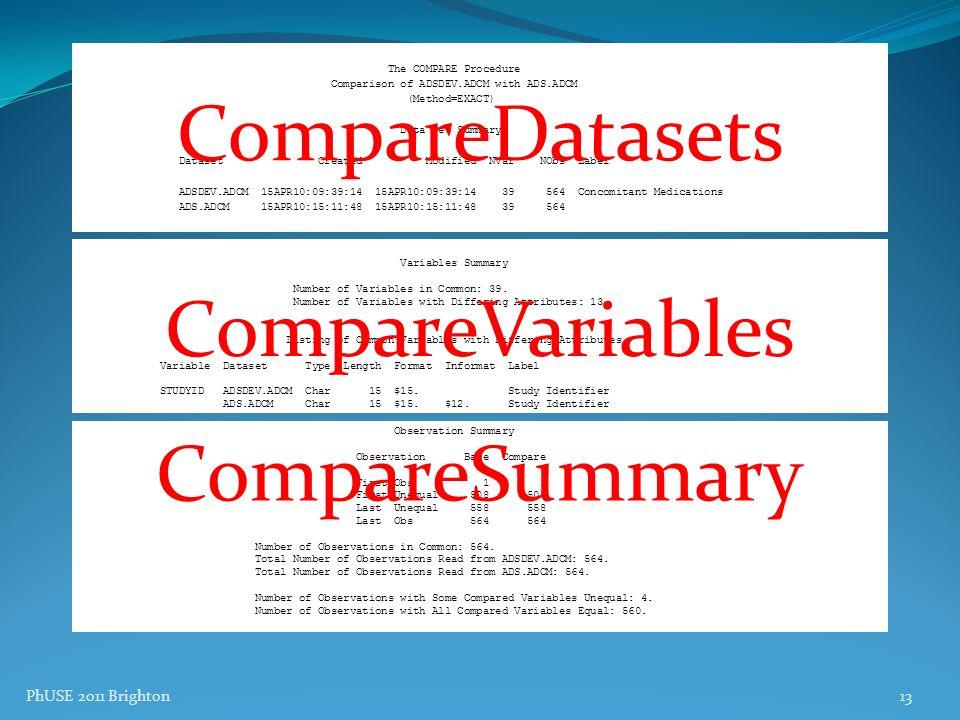 CompareDatasets CompareVariables CompareSummary PhUSE 2011 Brighton