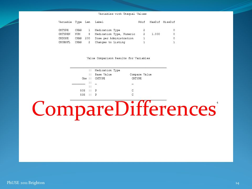 CompareDifferences PhUSE 2011 Brighton Variables with Unequal Values