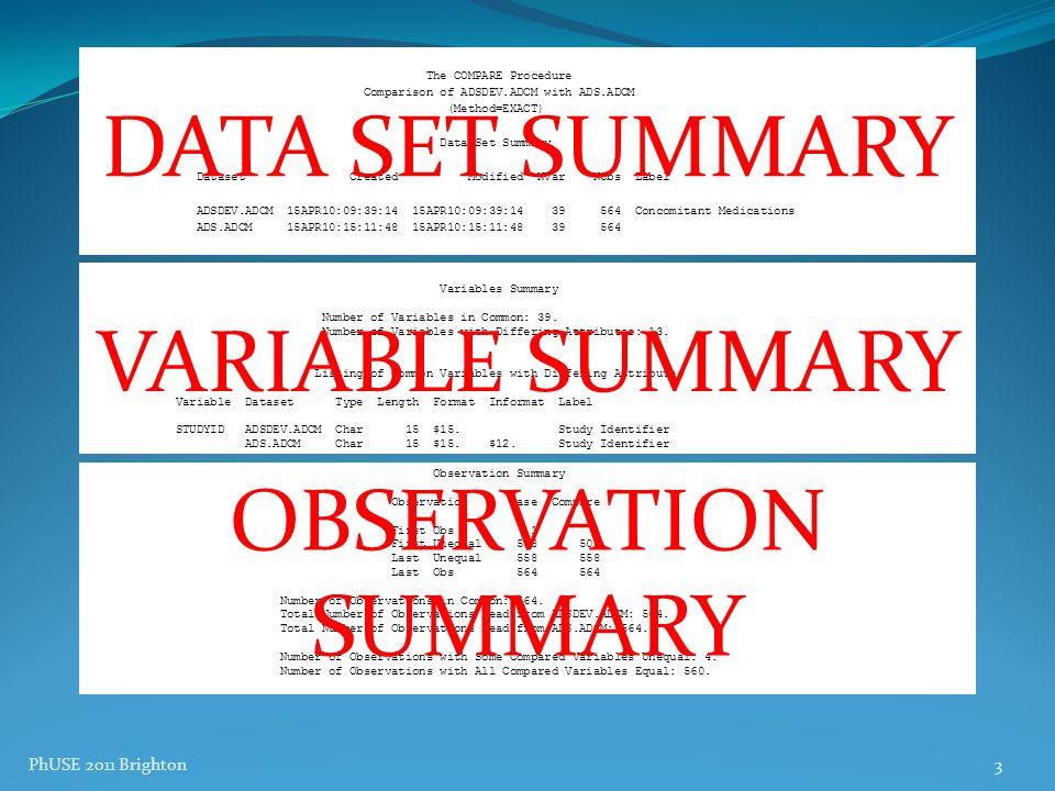 DATA SET SUMMARY VARIABLE SUMMARY OBSERVATION SUMMARY