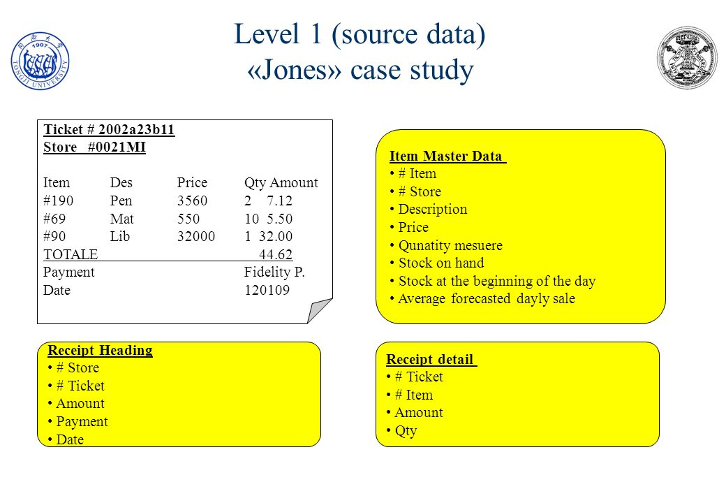 Level 1 (source data) «Jones» case study