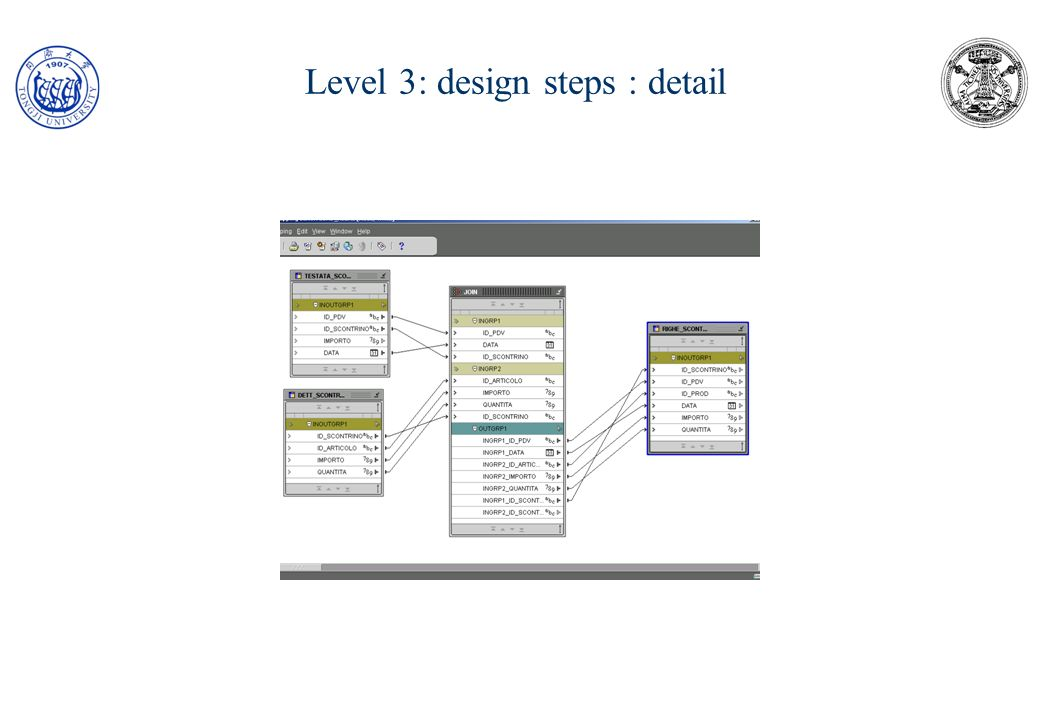 Level 3: design steps : detail