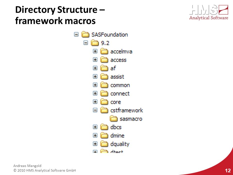Directory Structure – framework macros