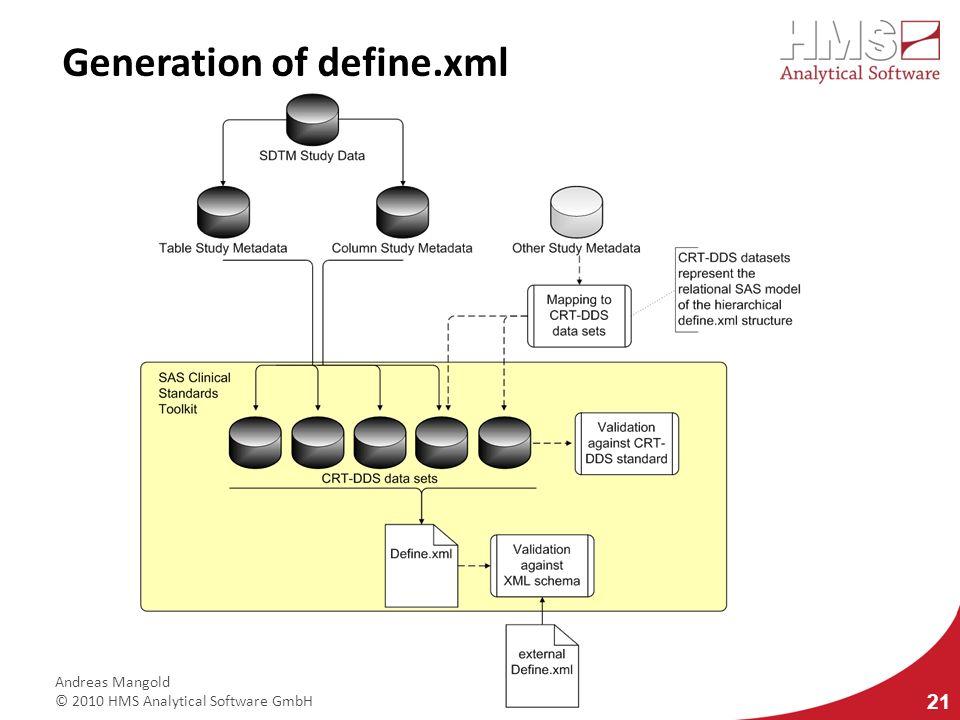 Generation of define.xml