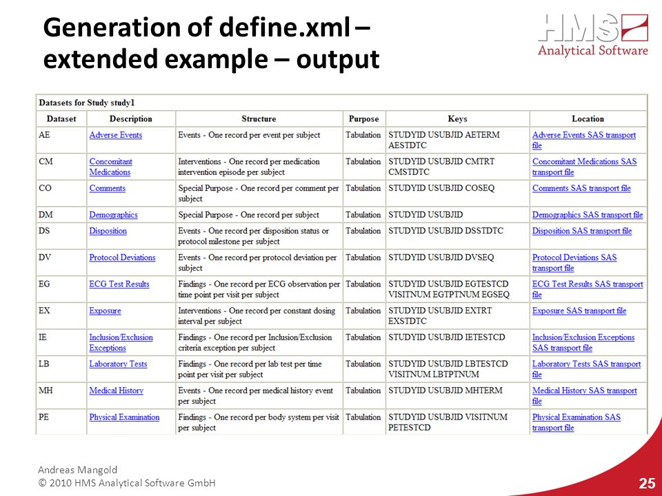 Generation of define.xml – extended example – output