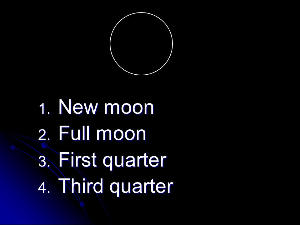 New moon Full moon First quarter Third quarter