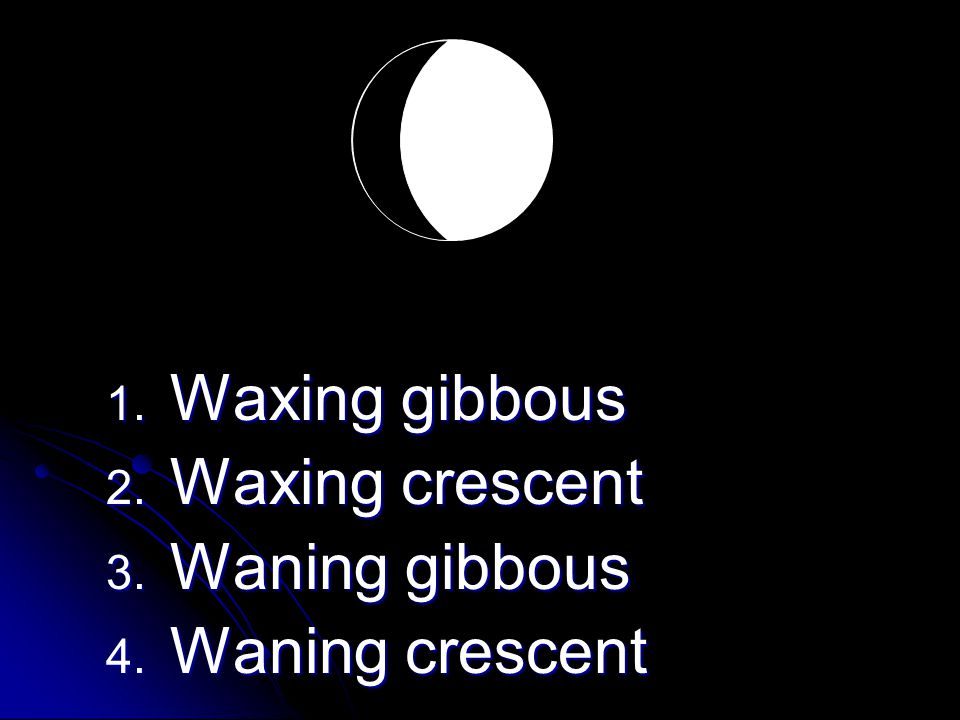 Waxing gibbous Waxing crescent Waning gibbous Waning crescent