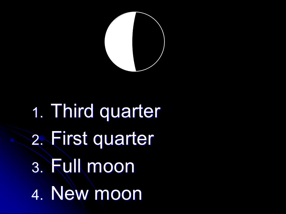 Third quarter First quarter Full moon New moon