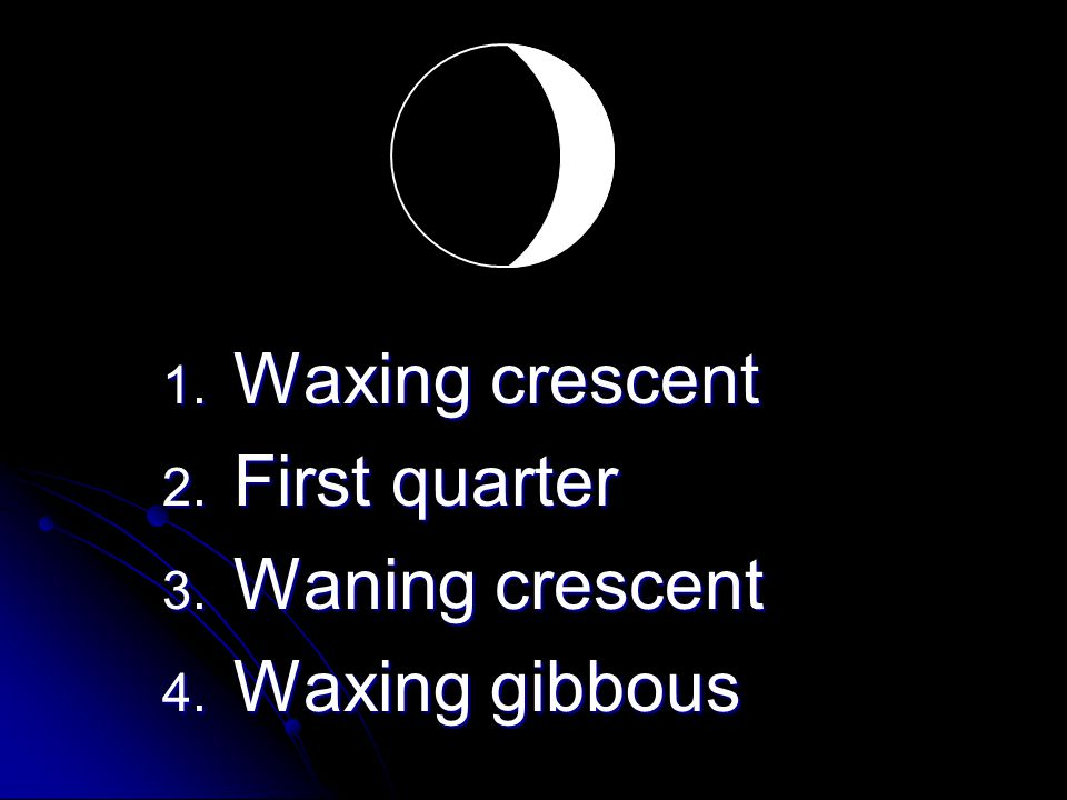 Waxing crescent First quarter Waning crescent Waxing gibbous