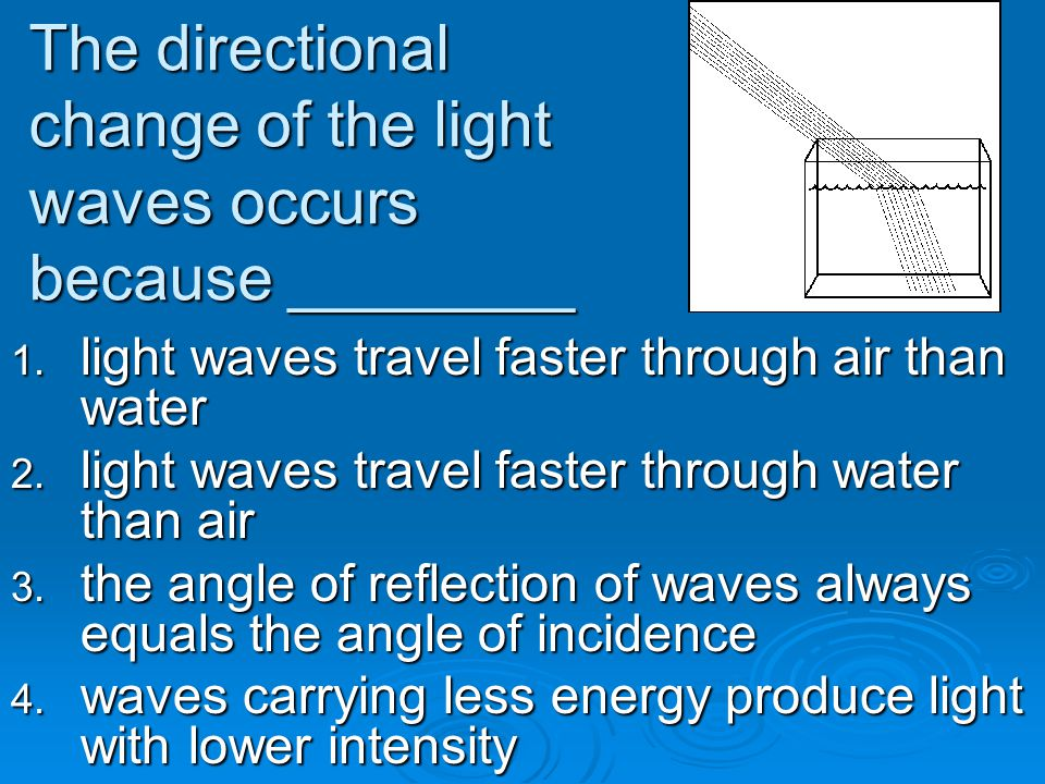 The directional change of the light waves occurs because ________