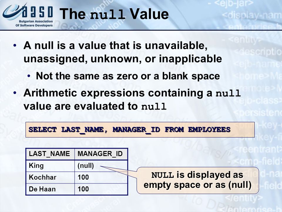 NULL is displayed as empty space or as (null)