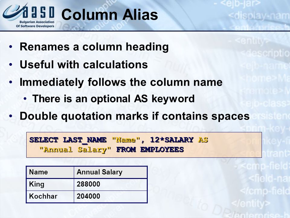 Column Alias Renames a column heading Useful with calculations